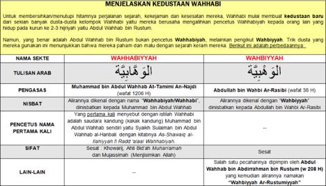http://www.muslimedianews.com/2013/11/inilah-nama-wahhabi-antara-wahhabiyyah.html