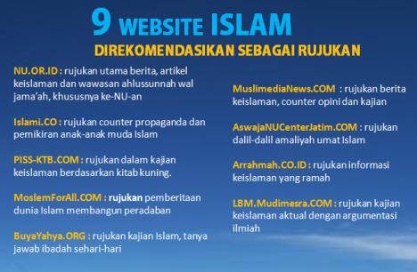 website islam paling direkomendasikan